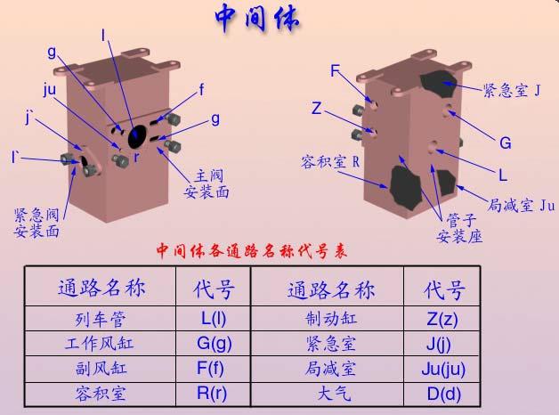 分配阀的工作原理与结构解析