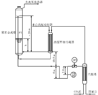 液位控制阀的选择图片