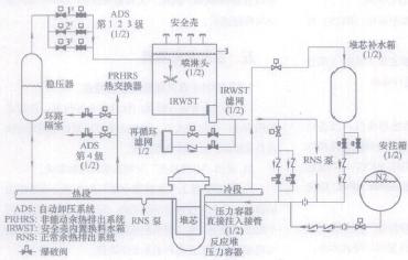 空分塔内部结构图