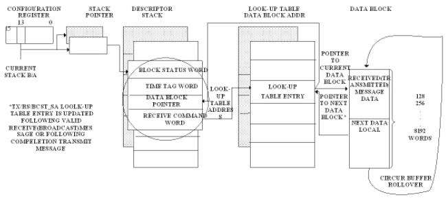 ap3843cp应用电路图