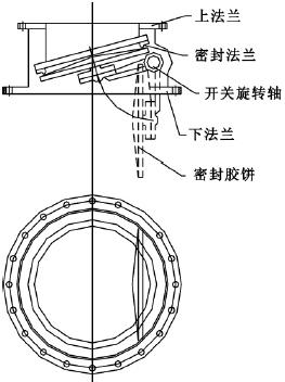 杠杆式卸料阀结构示意图