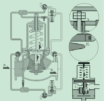 珊溪电厂减压阀改造图片