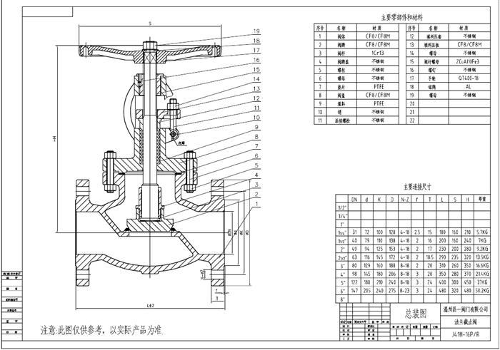 截止阀阀体的结构形式有直通式,直流式和直角式.