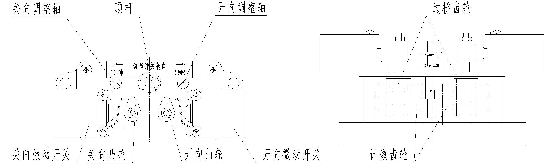 电动阀门电路图讲解