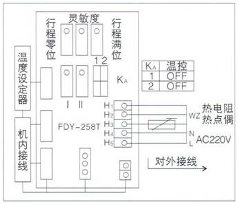 電控溫度控制調節閥安裝調試