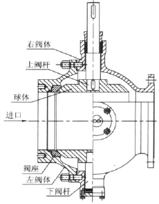 造紙廠蒸煮鍋鍋蓋閥的設計與仿真分析