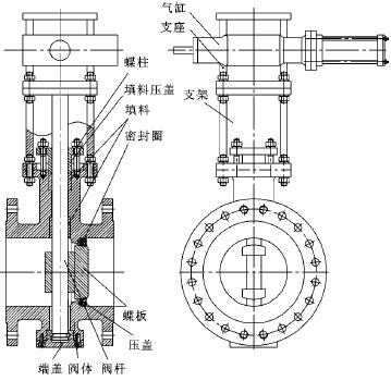 煉鋼轉爐用氣動蝶閥結構設計