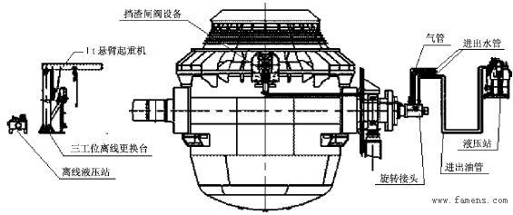 闸阀挡渣工艺凤凰平台在安钢150t转炉上的应用