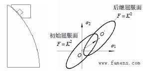 高压管线固定球阀矩形密封圈有限元分析
