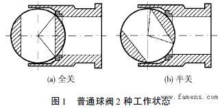金属密封三偏心球阀结构特点及应用