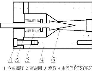 高温燃料流量调节阀拉瓦尔管阀口特性分析