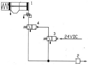 德士古气化炉氮气切断阀执行机构技术改造