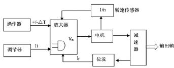 RHA系列电动执行机构在钢铁厂的应用