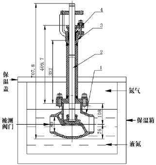 LNG船用超低溫截止閥的低溫試驗瞬態特性研究