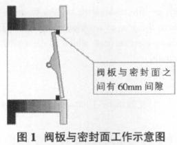 高温蝶阀阀轴连接键结构改造