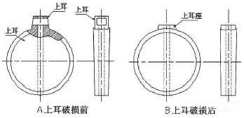 暗桿楔式閘閥的閥板脫落預防和應急修復