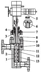 高压差给水调节阀的设计及应用