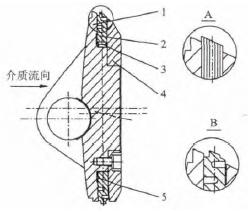三偏心金属密封蝶阀蝶板密封圈结构分析与研究