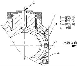 冲击式水轮机球阀漏油分析