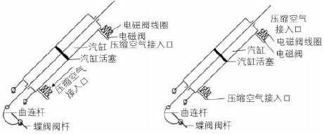 V型滤池滤后水调节阀凤凰平台改造方案