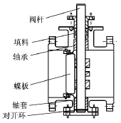 硫酸装置转化工序蝶阀改造及运行