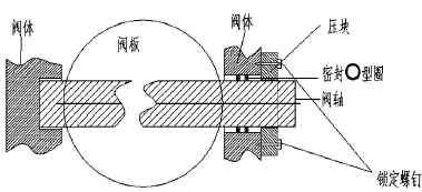 EYH-600型二维运动混合机出料口蝶阀的改造