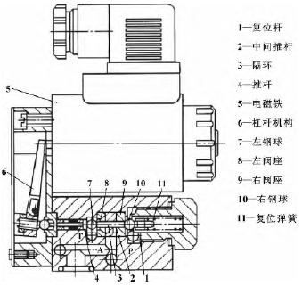 磁悬浮列车电路版图