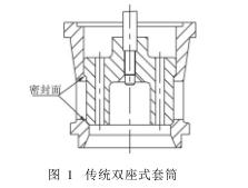 套筒調節閥套筒結構的設計與分析