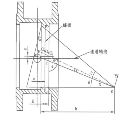 三偏心蝶阀蝶板锥形密封面几何参数的计算