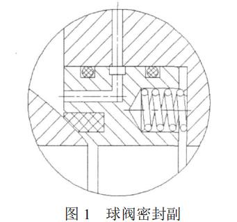 输送天然气用球阀及油品管路用平板闸阀