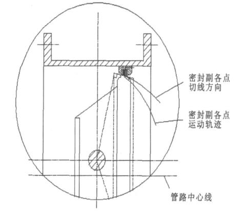 双偏心蝶阀在冶金系统的应用及相关分析计算