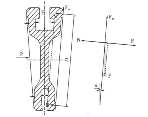 楔式弹性闸板闸阀启闭力及扭矩的理论计算和分析