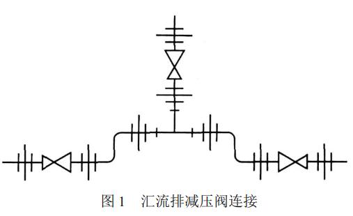 氧气汇流排用减压阀结构改进