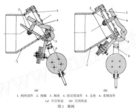 CARR堆自然循环瓣阀的结构设计