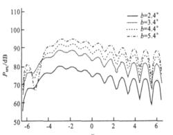 球阀气体内漏的声场数值模拟及实验研究