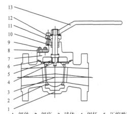 上装式球阀阀座结构的改进