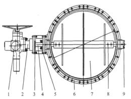 烟道蝶阀的设计与应用