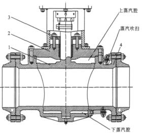 延迟焦化装置用高温旋塞阀泄漏问题的分析与处理