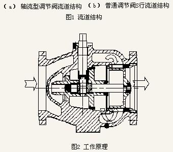 工程图 户型 户型图 平面图 340_299