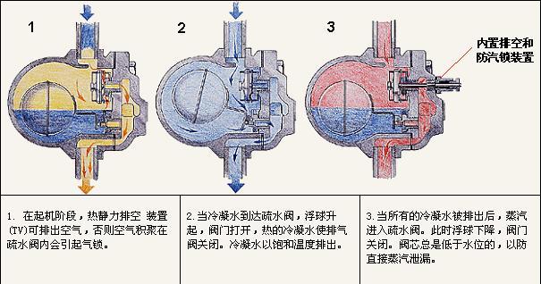 球式立体构成步骤图