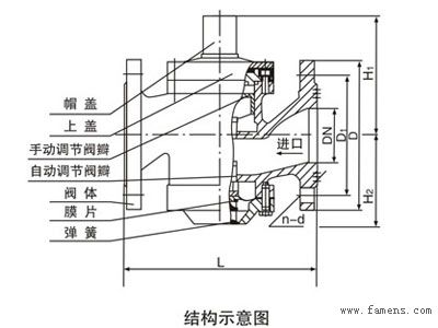 阀门资讯:动态平衡阀门的工作原理以及工作过程图片