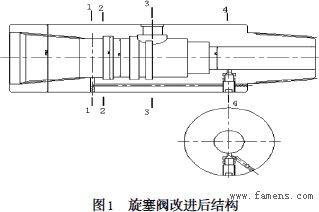 旋塞阀的结构改进和强度校核