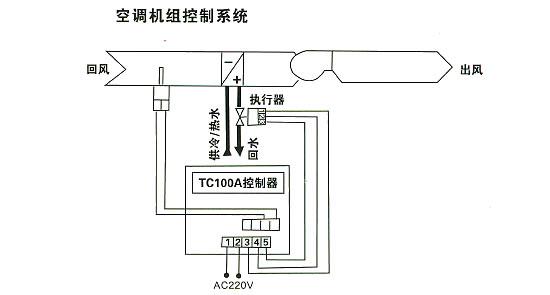 电动三通调节阀的安装调试