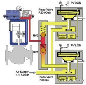 其结构为极薄弹性金属片两面粘结压电晶体