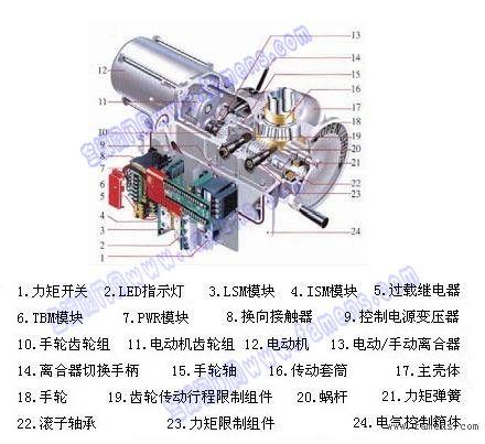 六通阀在聚酯装置中的应用