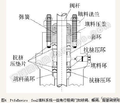 双层石墨烯结构图