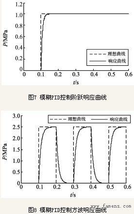 液压设计手册[m].