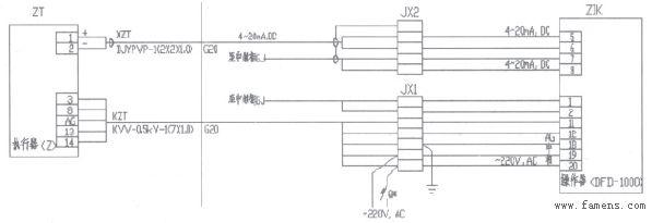电动执行器及电动操作器接线原理见图3所示.