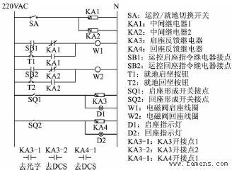 阀门资讯:300mw机组锅炉pcv阀控制系统改造