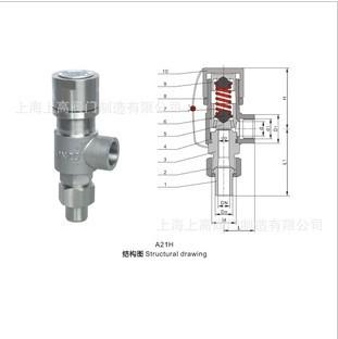 质量可靠,品质保证,弹簧微启式外螺纹安全阀(A21H)